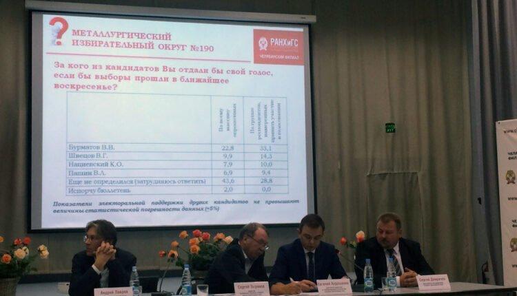 Выборы в Госдуму назвали «спокойными» и «вялотекущими»
