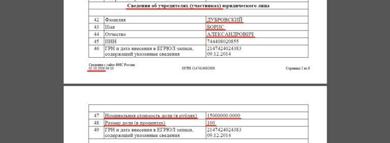 В уставный капитал Борис Дубровский внес 15млн.руб.