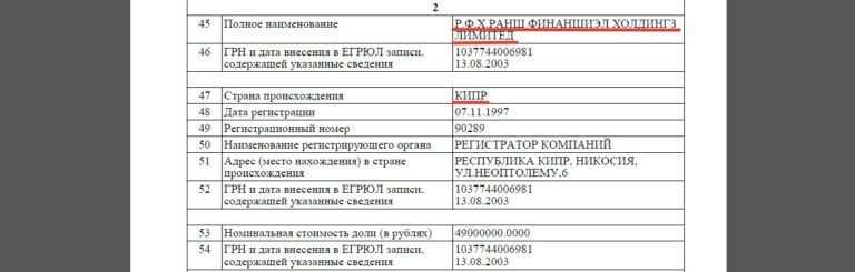 Борис Дубровский и кипрский оффшор