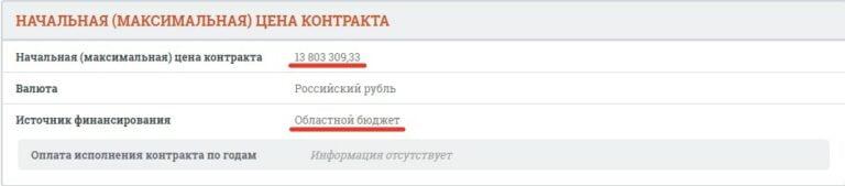 Борис Дубровский выделил областные средства для данного аукциона