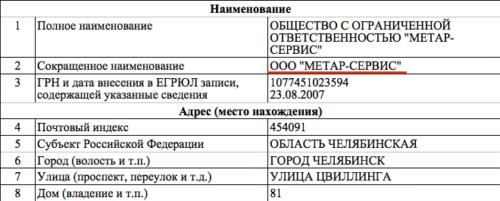 Андрей Барышев и Метар-сервис