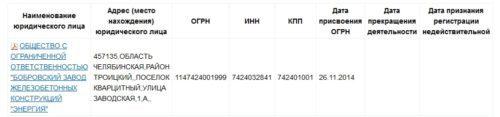 Выписка Энергии Бориса Дубровского