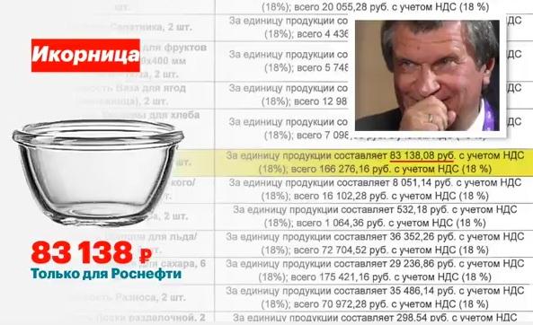 Хамы из Роснефти считают россиян «быдлом», которое жрёт руками